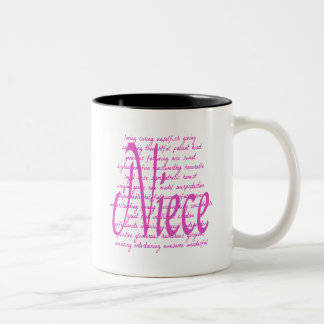 Loving Words for Niece Two-Tone Coffee Mug