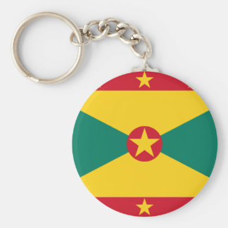 Low Cost! Grenada Flag Keychain