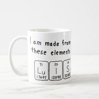Luis periodic table name mug