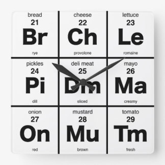 Lunch Time Periodic Table Wall Clock