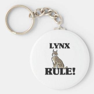 LYNX Rule! Keychain