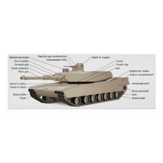 M1A2 Tank with TUSK Tank Urban Survival Kit Poster
