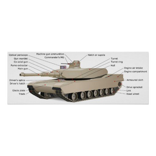 M1A2 Tank with TUSK Tank Urban Survival Kit Posters