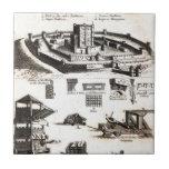 Machines of War and Castle Diagram Ceramic Tile