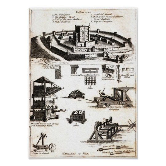 Machines of War and Castle Diagram Poster