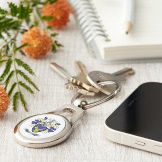 MacKenzie Family Crest Coat of Arms Keychain