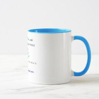 mad - mug