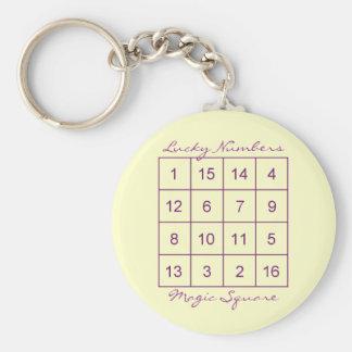 Magic Square Basic Round Button Keychain