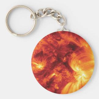 magma churn keychain