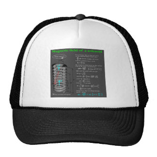 Magnet field of solenoid trucker hat