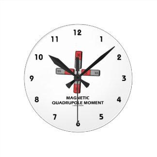 Magnetic Quadrupole Moment Clocks