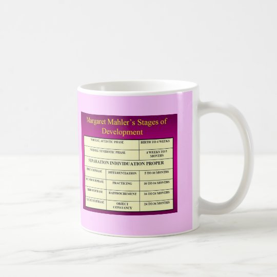 Mahler Phases Coffee Mug