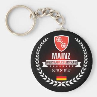 Mainz Keychain