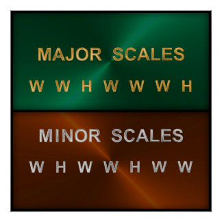 Major and Minor Scale Progression Chart Poster
