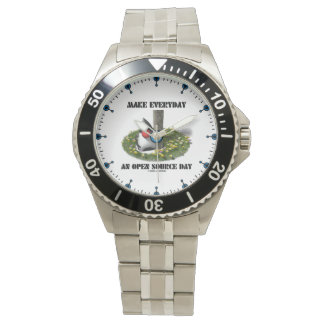 Make Everyday An Open Source Day Earth Day Java Wristwatch