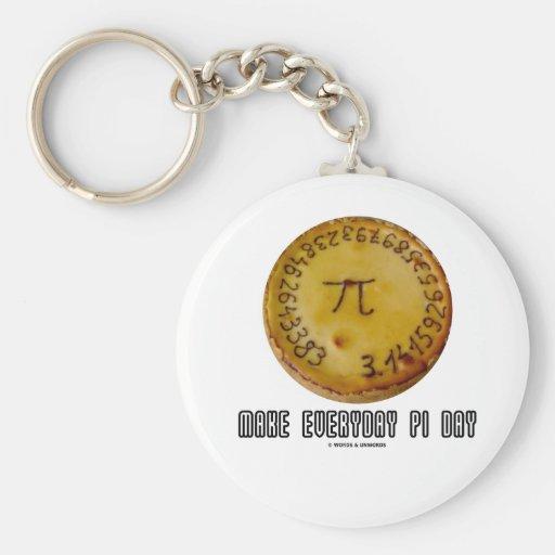 Make Everyday Pi Day (Mathematics Pi / Pie Humor) Key Chains
