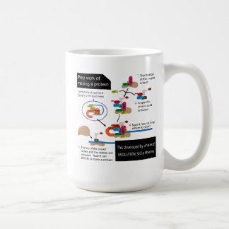 Making a protein coffee mug