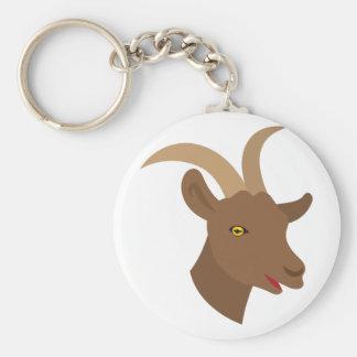 male cute goat face keychain