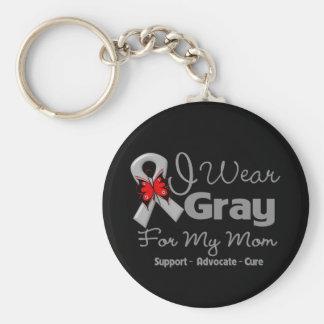 Maman - conscience grise de ruban porte-clés