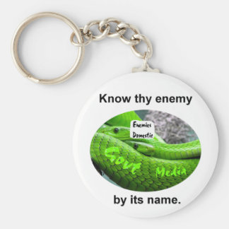 Mamba Snake - Know Thy Enemy By Its Name Keychain