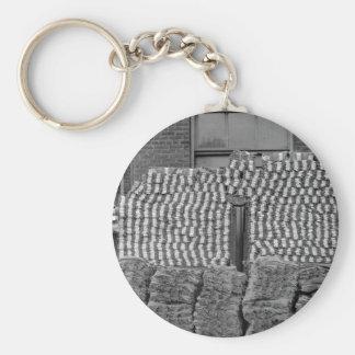 Manufacturing heavy wool socks_War image Basic Round Button Keychain