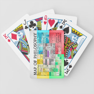 Map of Philosophy Playing Cards