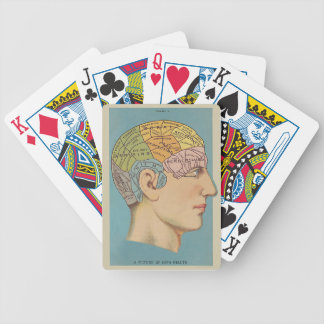Map of the brain bicycle playing cards