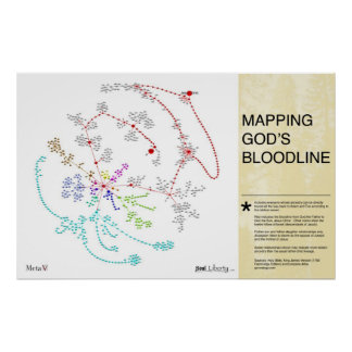Mapping God's Bloodline Poster