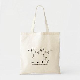 Mara peptide name bag