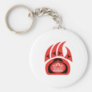 Marked Territory Keychain