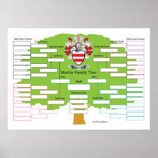 Martin Family Tree Poster