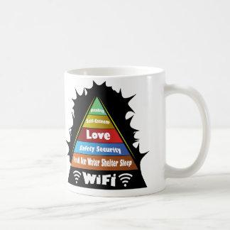 Maslow's hierarchy of needs coffee mug