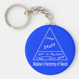 Maslow's Hierarchy of Needs Keychain