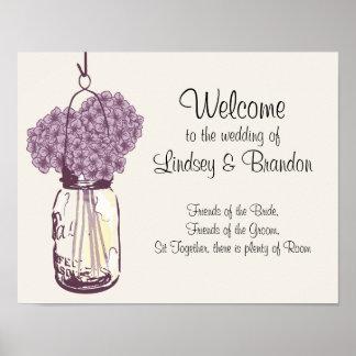 Mason Jar and Hydrangeas Poster