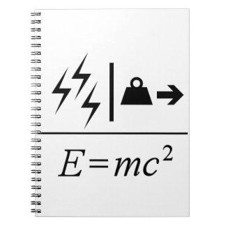 Mass–Energy Equivalence Notebooks