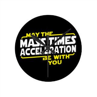 Mass Times Acceleration Wall Clock