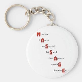 MASSAGE+gifts Key Chain