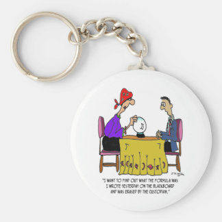 Math Cartoon 6487 Keychain