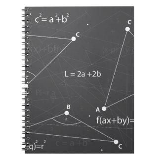 Math Equations Notebooks