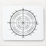 Math Geek Unit Circle Mousepad