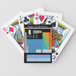 Math Periodic Table Bicycle Card Decks
