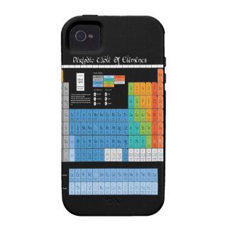 Math Periodic Table Case-Mate iPhone 4 Cases