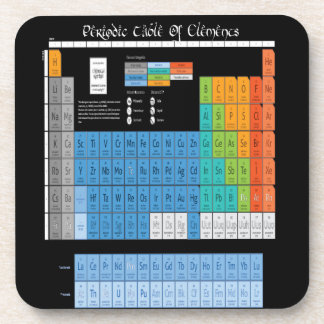Math Periodic Table Coasters