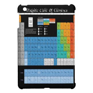 Math Periodic Table Cover For The iPad Mini