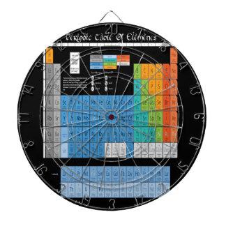 Math Periodic Table Dartboard With Darts