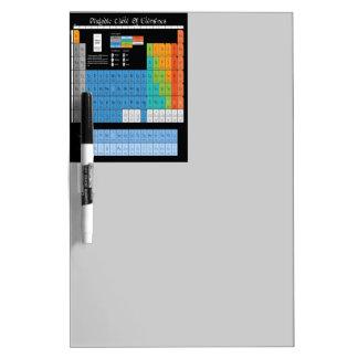 Math Periodic Table Dry-Erase Whiteboards