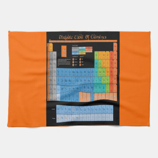 Math Periodic Table Hand Towels