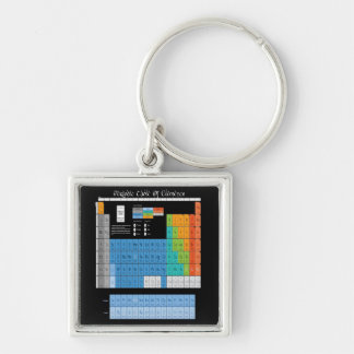 Math Periodic Table Key Chain