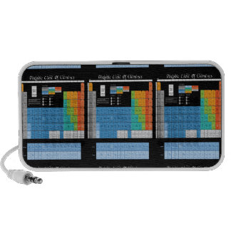 Math Periodic Table Laptop Speaker