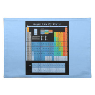 Math Periodic Table Place Mats